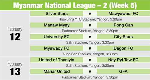 Daddy vs Son' for Northern derby | The Myanmar Times