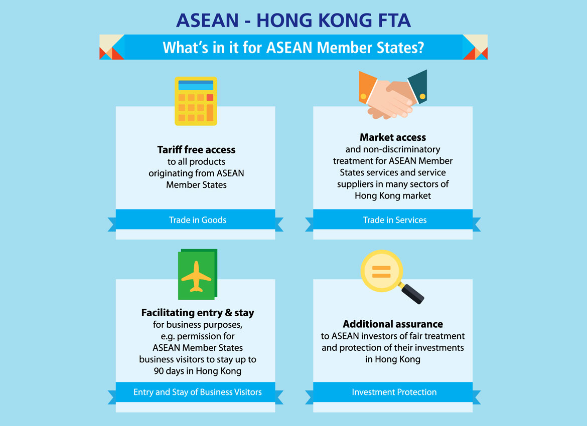 Asean hong kong sar free trade agreement a win win for business asean is hong kongs second largest trading partner in merchandise trade and fourth largest in services trade said mr yau the agreements will not only platinumwayz