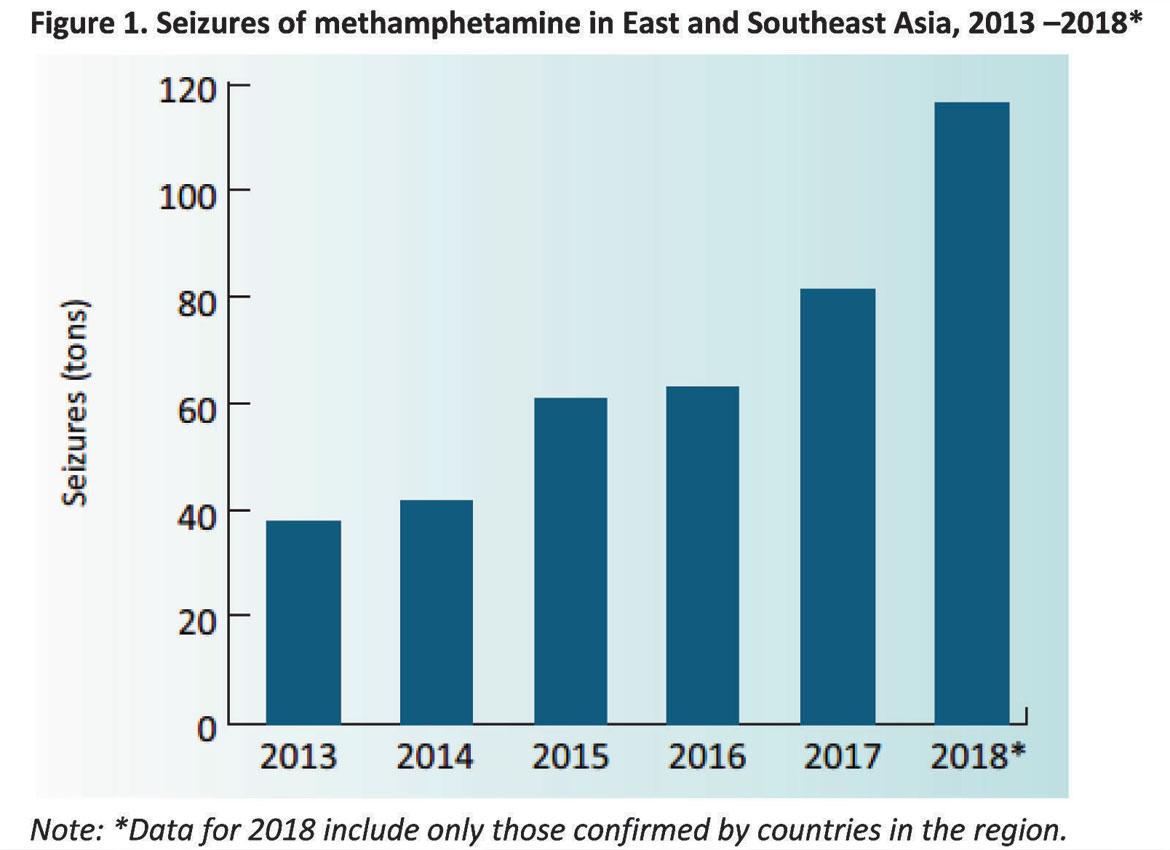 Image result for shan state drugs